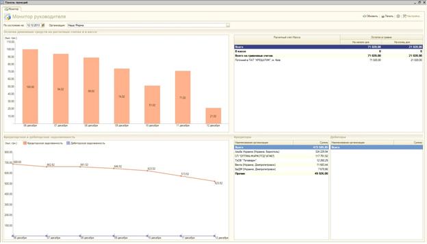 Звіти - Модуль взаєморозрахунків з постачальниками