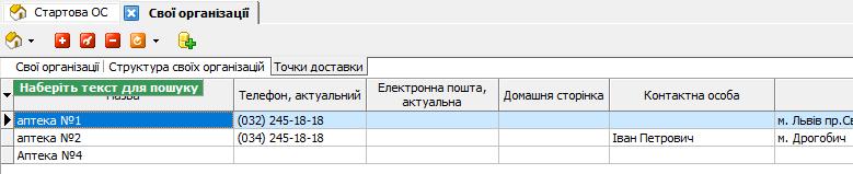 перелік точок доставки