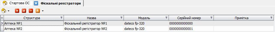 Перелік фіскальних реєстраторів